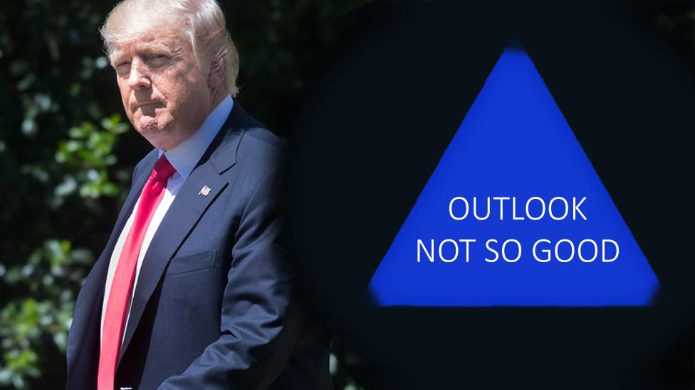 """Outlook Not so good"""