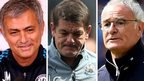 Which Premier League manager are you?