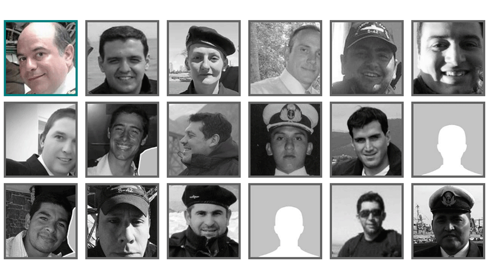 Who are the crew of missing Argentine submarine ARA San Juan?