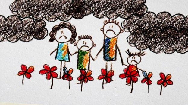 Dibujo una familia