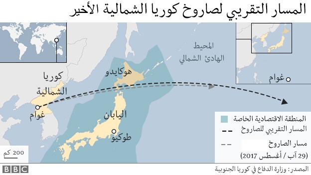 رسم يوضح مسار الصاروخ الأحدث الذي أطلقته كوريا الشمالية