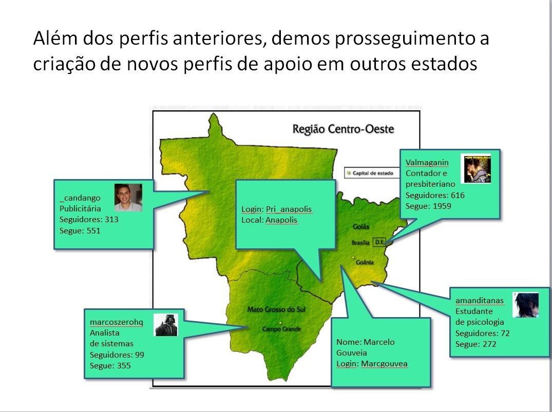 Captura de tela de apresentação de Powerpoint