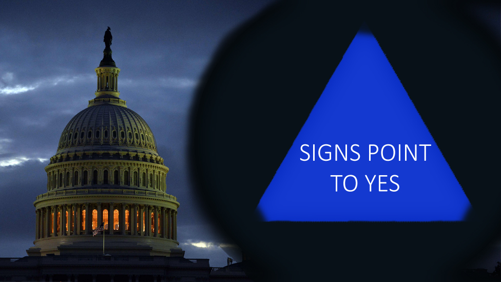 """"""" Signs point to yes"""""""