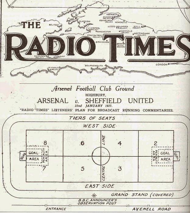 Diagrama en Radio Times