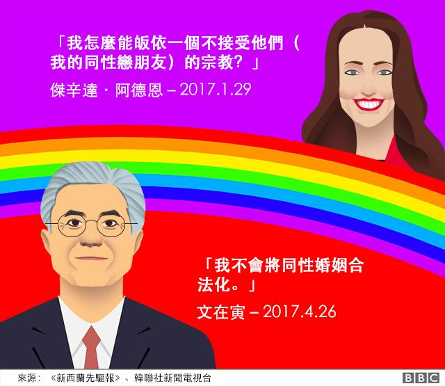 阿德恩與韓國總統文在寅就LGBT議題的言論