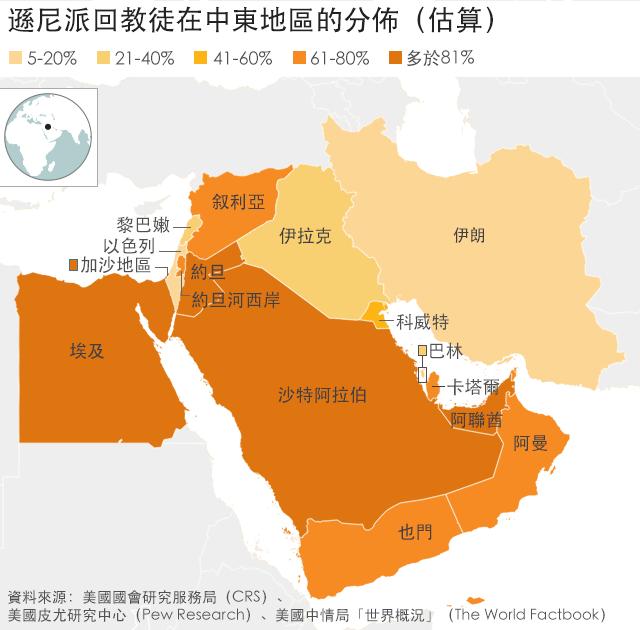遜尼派回教徒在中東地區的分佈