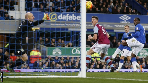 Video: Everton vs Aston Villa
