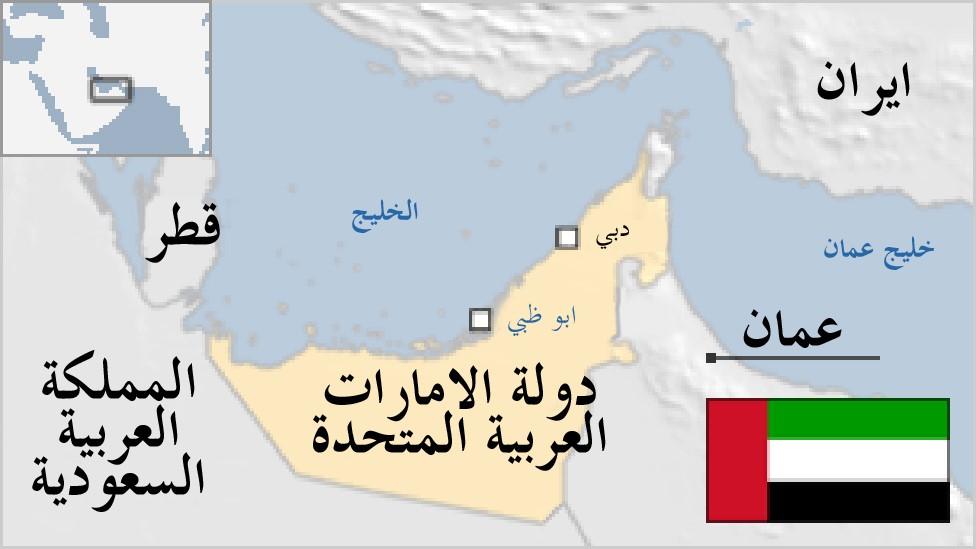 نظرية الدور في العلاقات الدولية: دور الإمارات العربية المتحدة تجاه محيطها الإقليمي أنموذجا