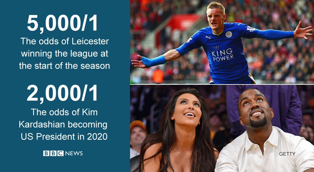 10 things bookies thought more likely than Leicester winning the Premier League