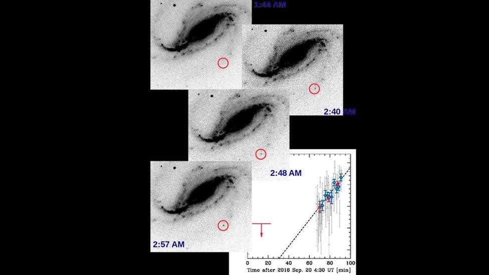 Secuencia en la que se aprecia la aparición de un puntito (la supernova) al lado de una galaxia.