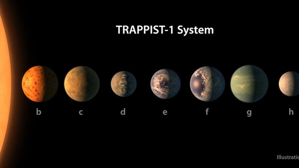 Penemuan tujuh planet seukuran bumi: adakah makhluk di sana?