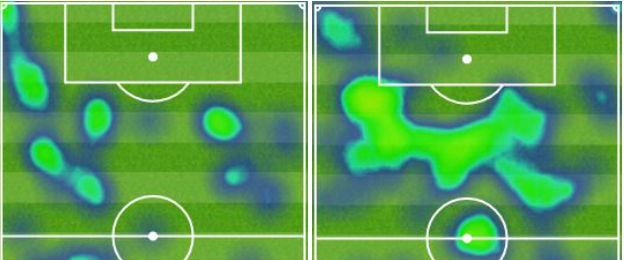 Mesut Ozil touchmap