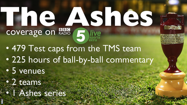 The Ashes on 5 live sports extra