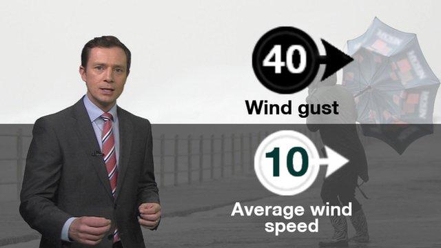 Alex Deakin explains wind gust symbols