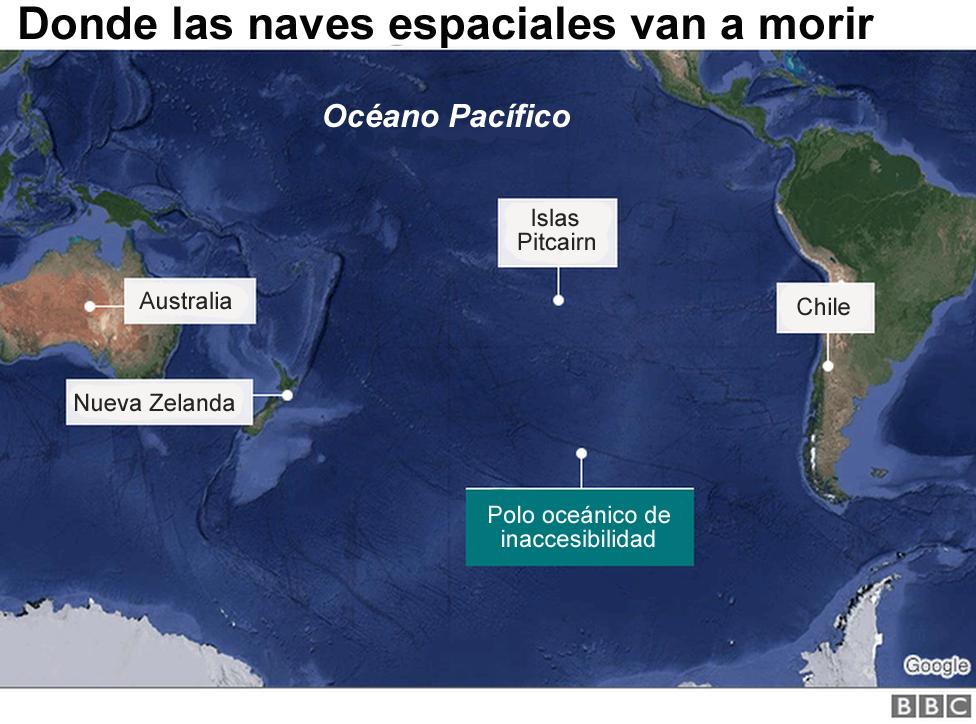 Polo oceánico de inaccesibilidad