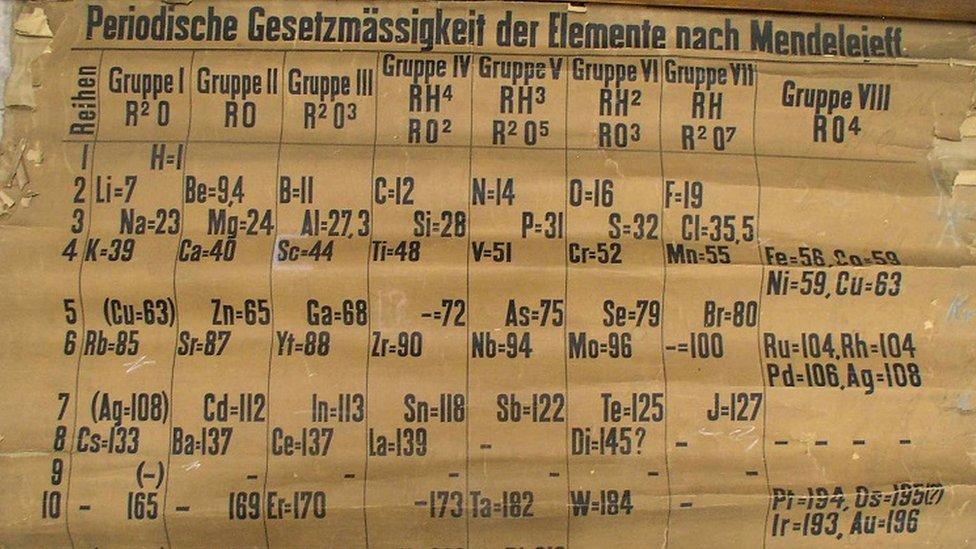 В Шотландии нашли самую старую в мире таблицу Менделеева