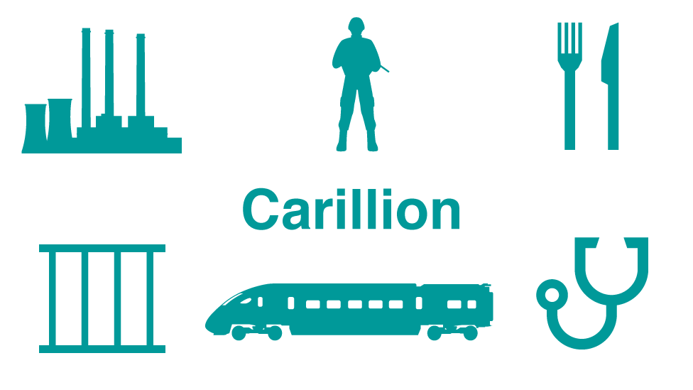 Carillion: Six charts that explain what happened