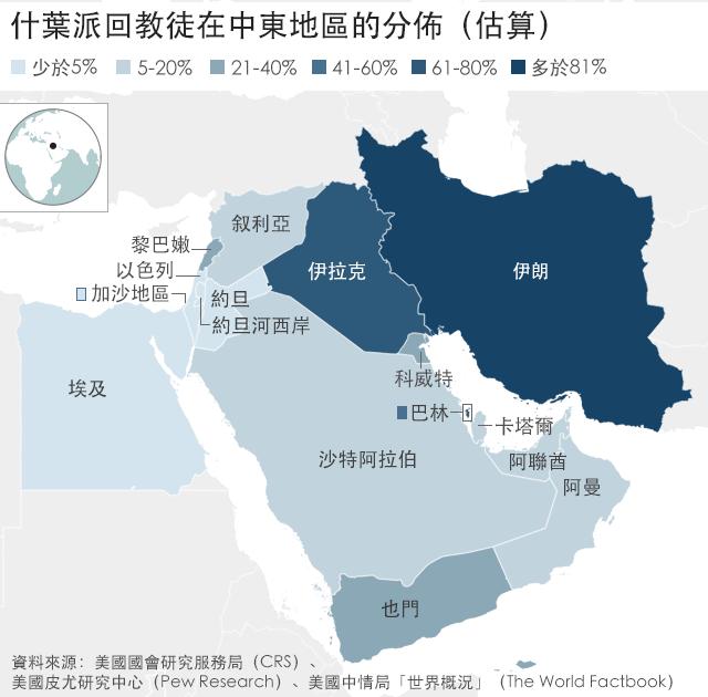 什葉派回教徒在中東地區的分佈