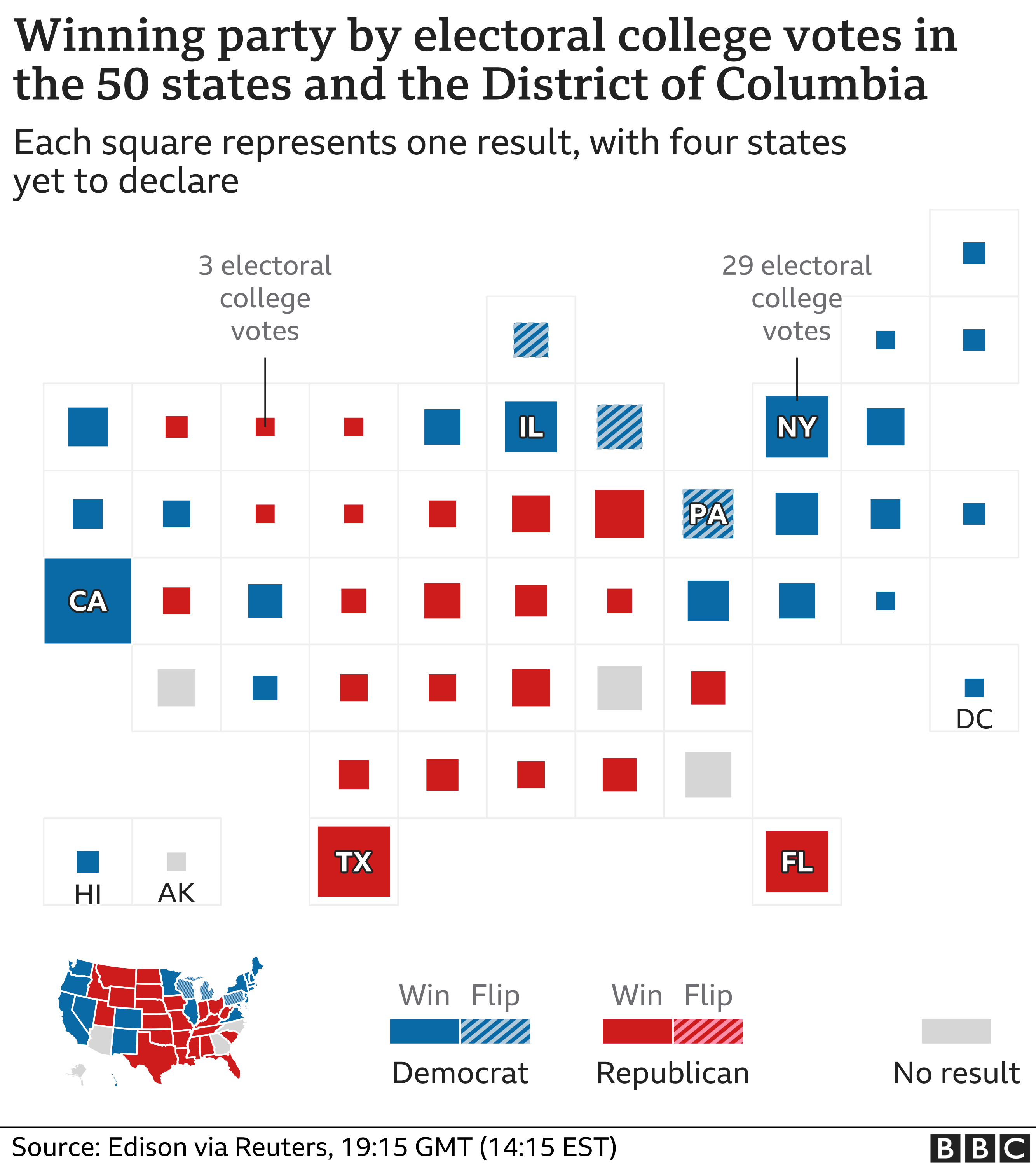Cartogram of results