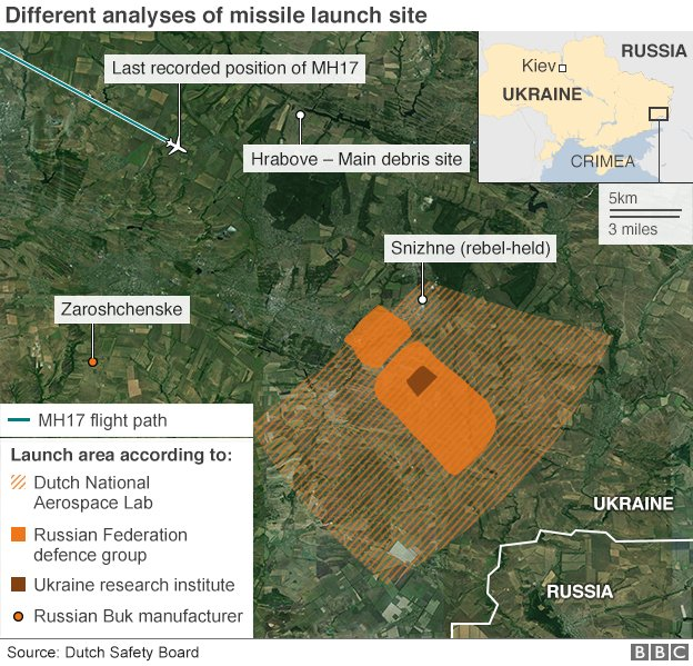 Missile launch sites map