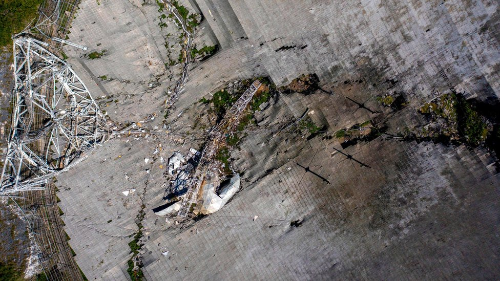 Puerto Rico: Iconic Arecibo Observatory telescope collapses - BBC News