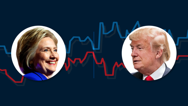 Poll tracker: Who's winning the race?