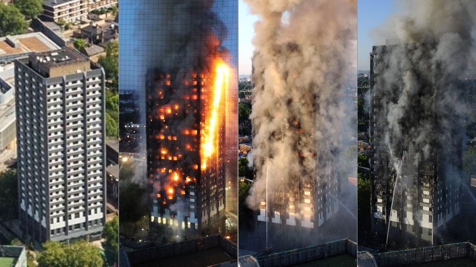 Grenfell Tower: What happened
