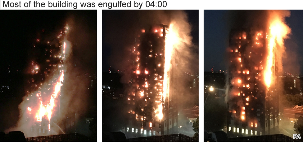 Series of images of the fire at Grenfell Tower between 03:08 and 03:44