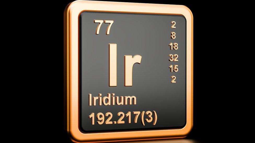 Símbolo del iridium
