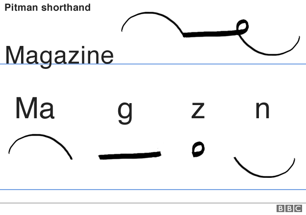 "The word ""magazine"" written using the Pitman system"
