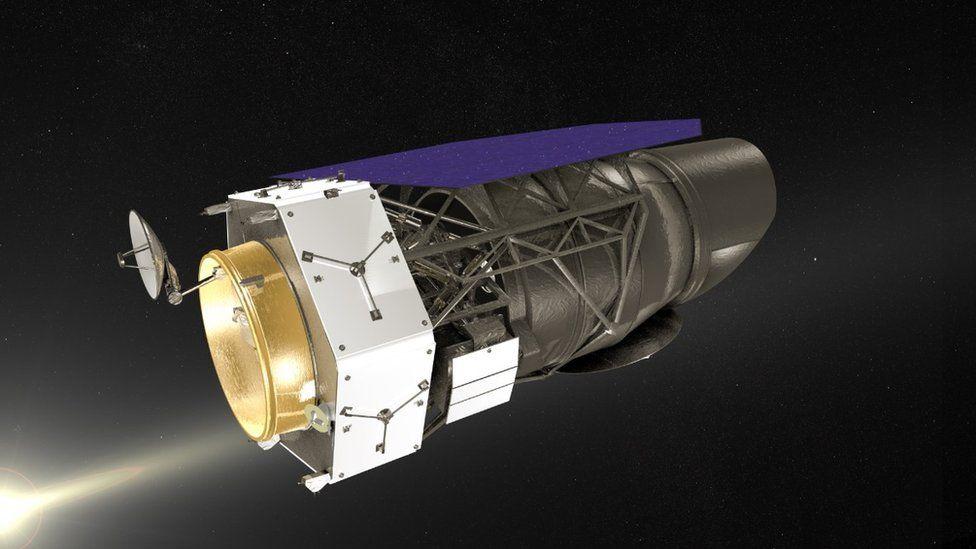 Recreación de la nueva generación de telescopios WFirst
