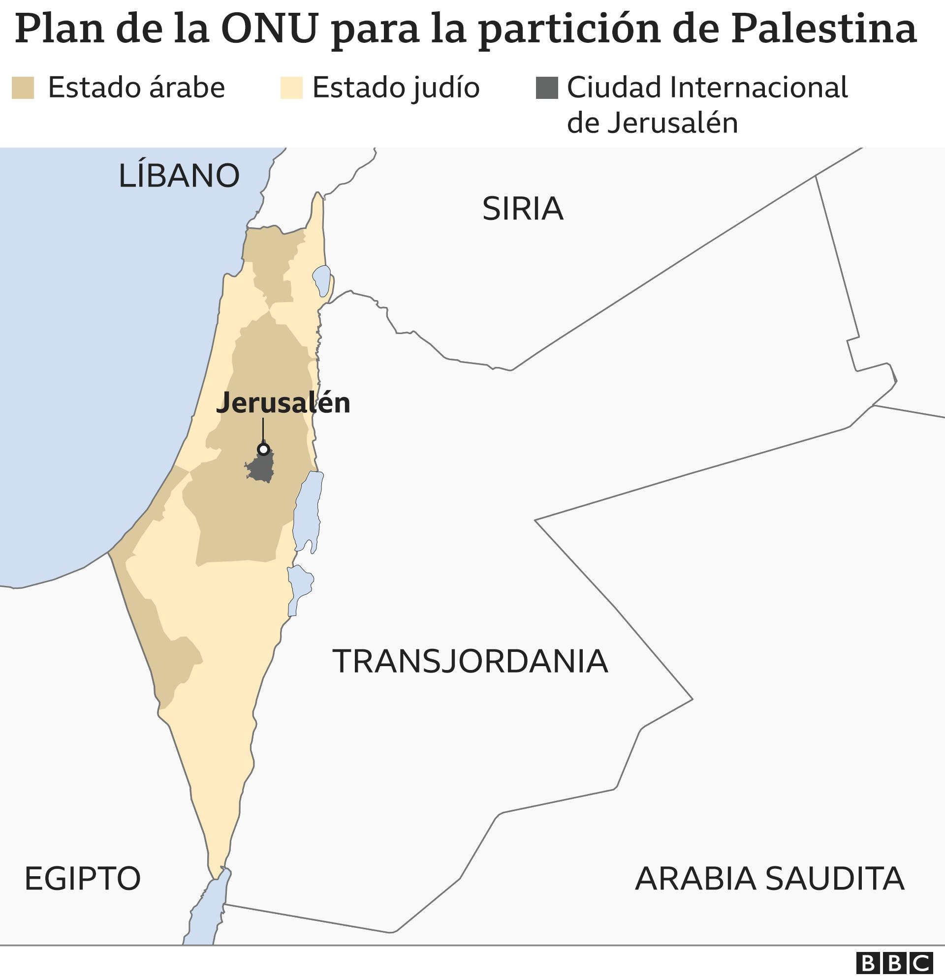 Mapa 2: Plan de la ONU para la partición de Palestina