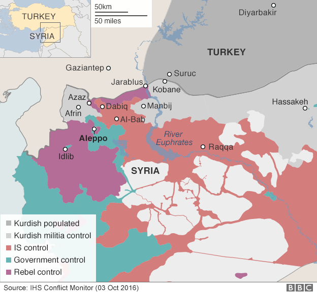 Map showing different areas of control in northern Syria