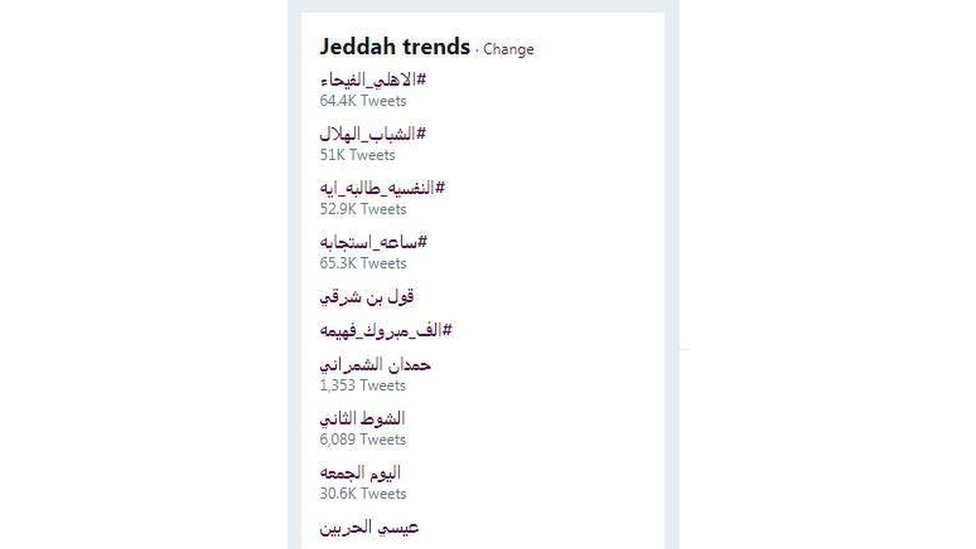 "A list of Twitter trends from Jeddah. The sixth phrase on this list - ""Congratulations Fahima"" - appeared for a few hours as a top Twitter trend"