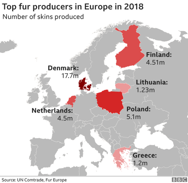 Fur producers in Europe 2018