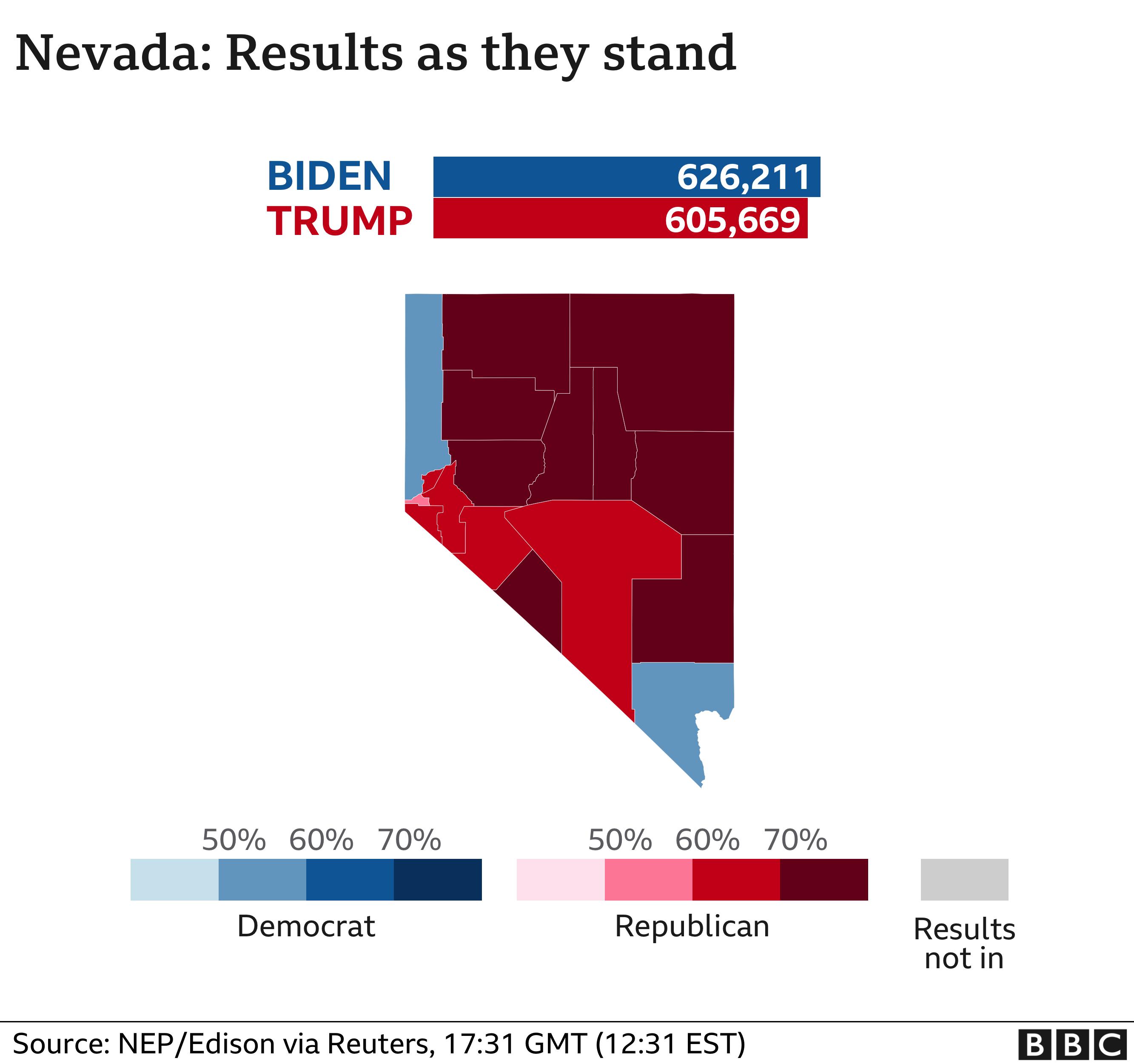 Nevada graphic