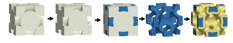 Ilustración que muestra el método usado para obtener la madera metálica