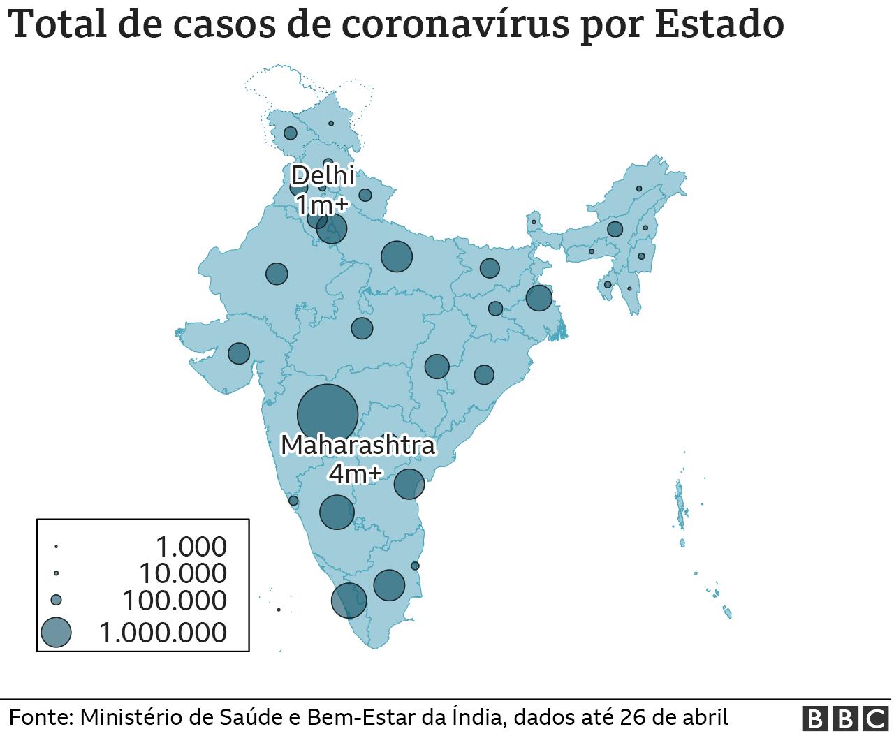 Total de casos de coronavírus por Estado