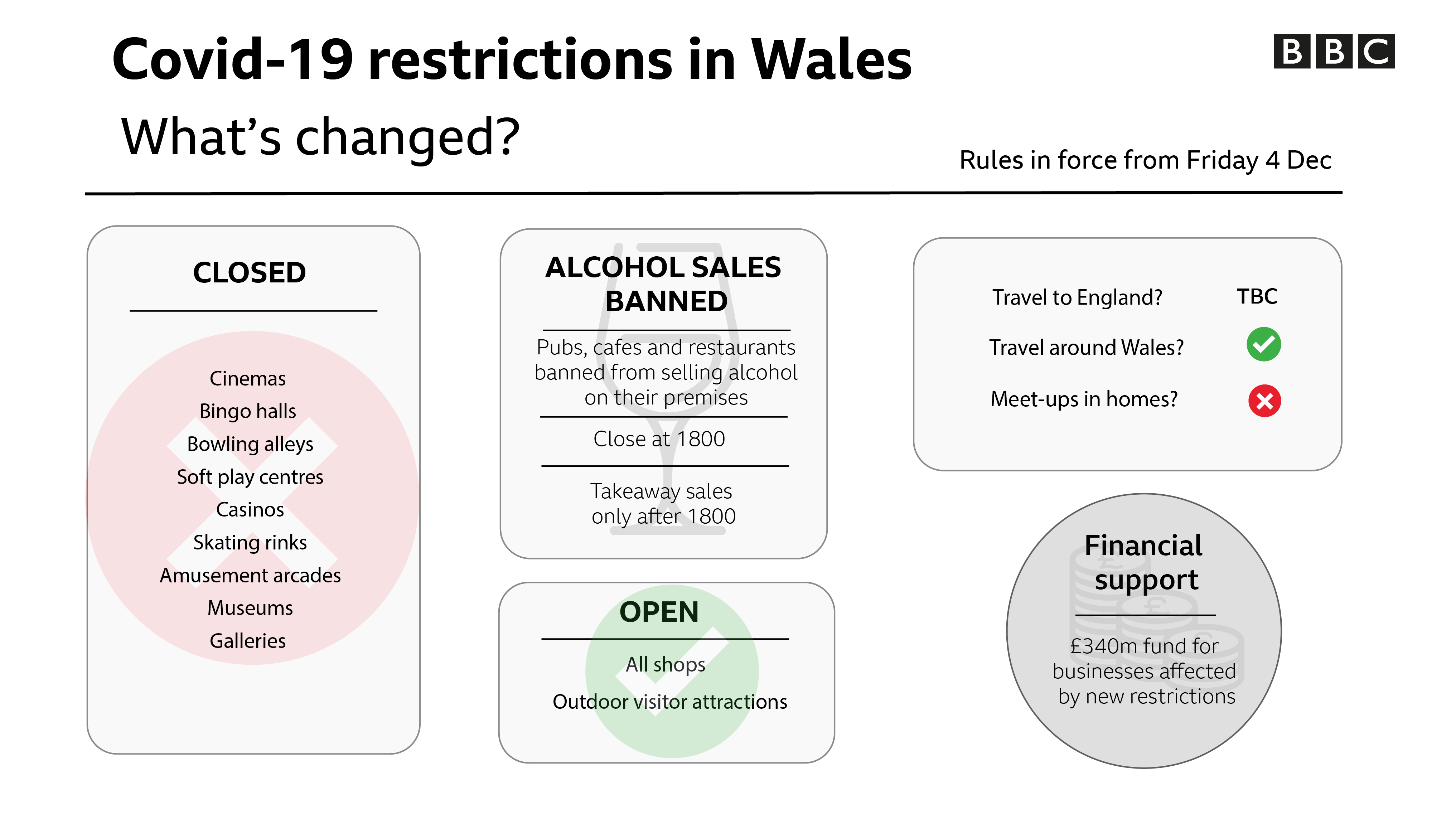 Covid: Calls for Senedd vote before pub alcohol ban