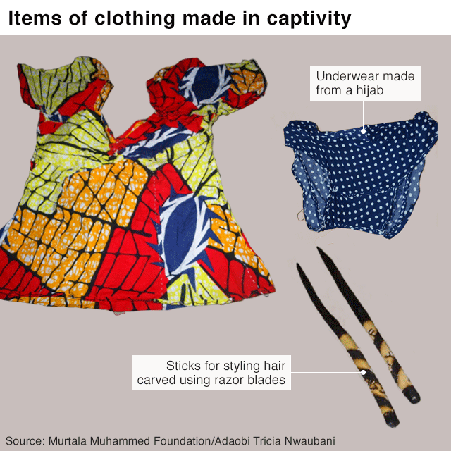 """Graphic of underwear and sticks with the text: """"Clothes made in captivity. Underwear made from a portion of hijab material. Sticks carved using razor blades to partition and plait hair"""" Copyright: Sticks, Adaobi Tricia Nwaubani, Underwear, MMF"""