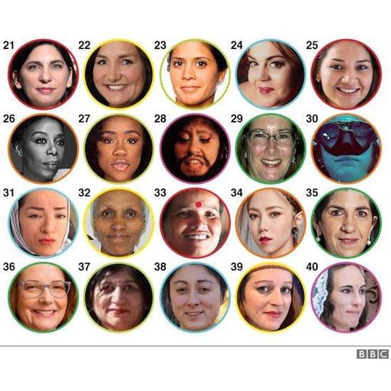 narednih 20 žena na listi