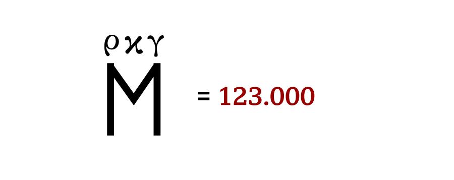 Ejemplo de cómo se escribe 123.000