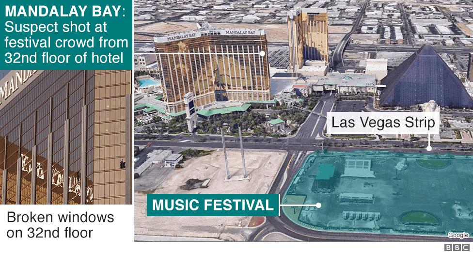 Las Vegas Shootings Tales Of Heroism Emerge From Aftermath Bbc News Последние твиты от mr nightmare (@mista_nightmare). las vegas shootings tales of heroism