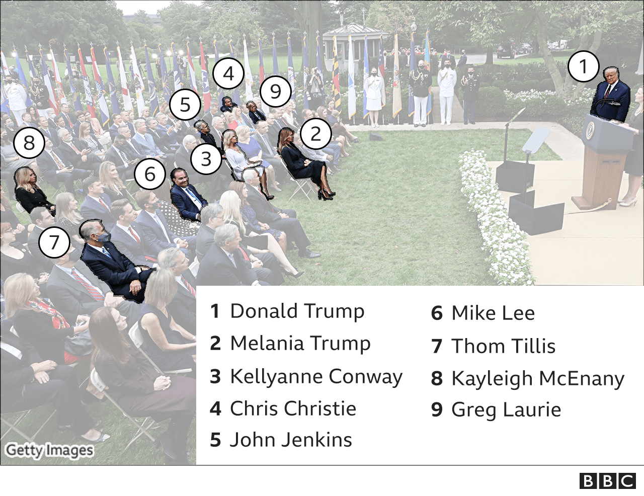 Foto en la Casa Blanca