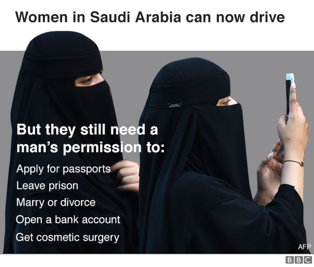 What women need a man's permission to do in Saudi Arabia - graphic
