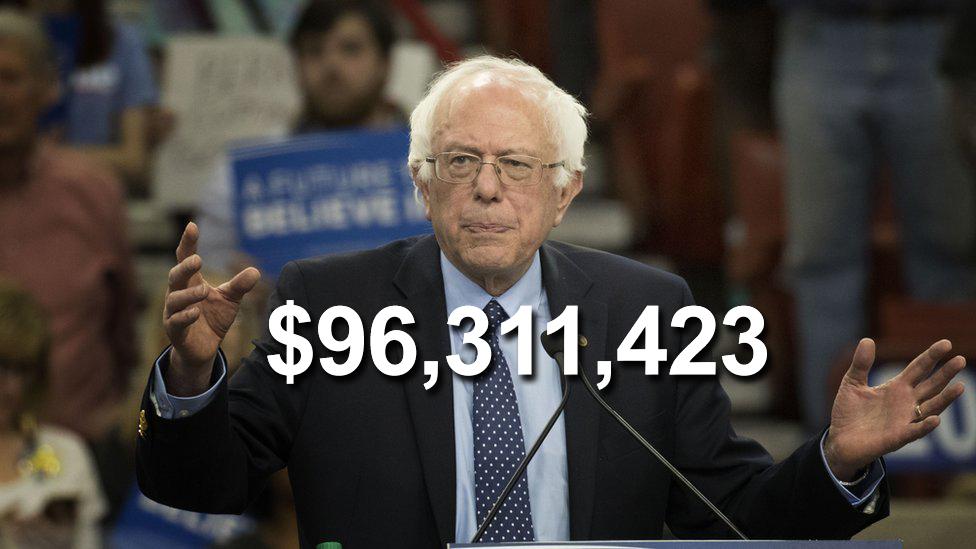 Bernie Sanders total funds $96 million