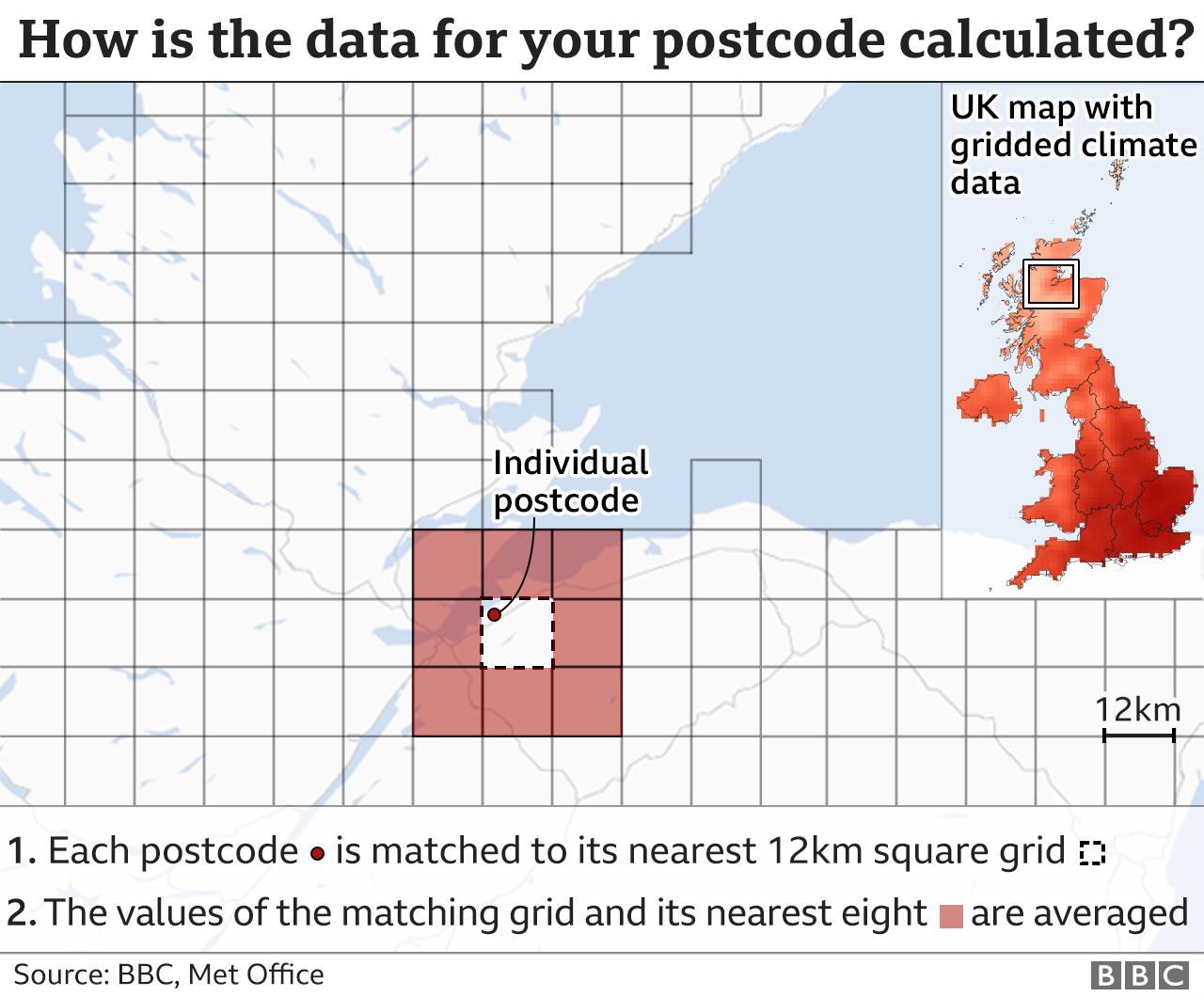 https://c.files.bbci.co.uk/10D20/production/_115769886_methodology_graphic_climate_change_grids_v2-nc.png