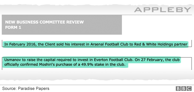 """Appleby document including lines: """"in February 2016 the client sold his interest in Arsenal Football Club to Red and White Holdings partner Usmanoc to rise the capital required to invest in Everton Football Club. On 27 February the club officially confirmed Moshiri's purchase of a 49.9% stake in the club"""