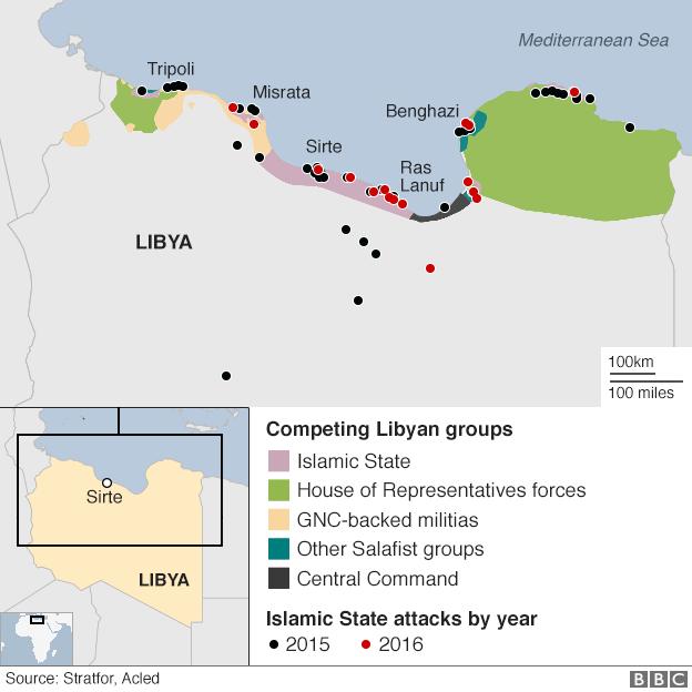 Map of control of Libya