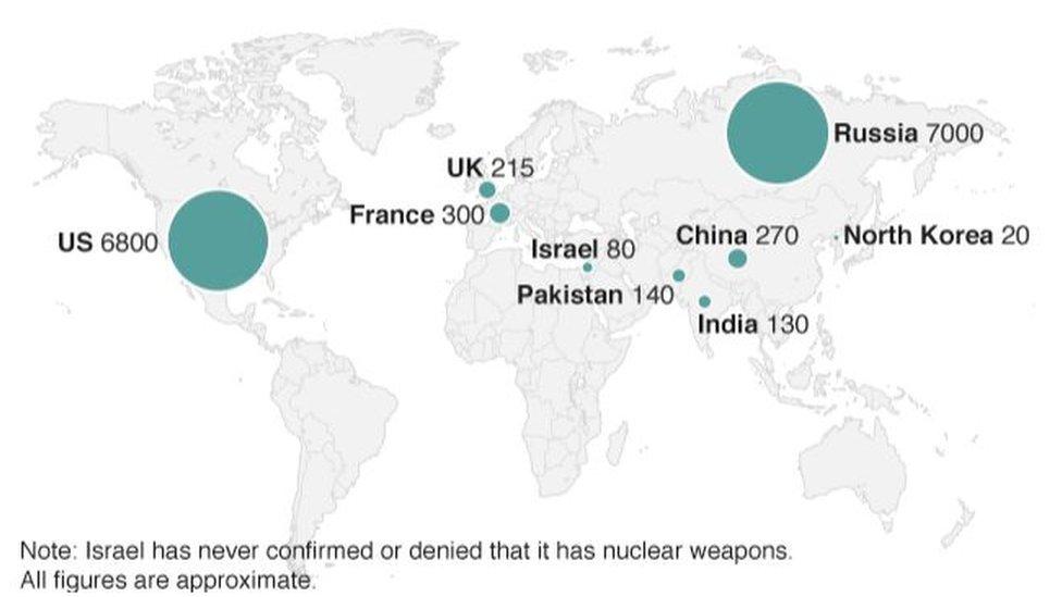 2017年各國擁有核武器狀況(來源:斯德哥爾摩國際和平研究所。所有數字均為約數;以色列從來沒有承認、或者否認擁有核武器)